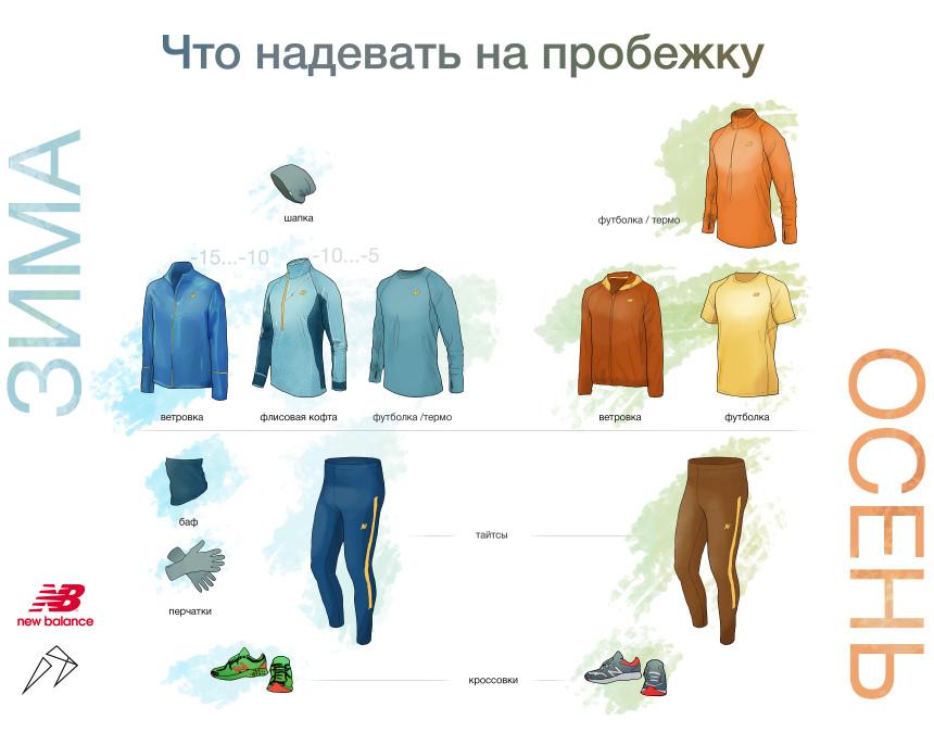 в чем бегать осенью и зимой, схема как одеваться, New Balance