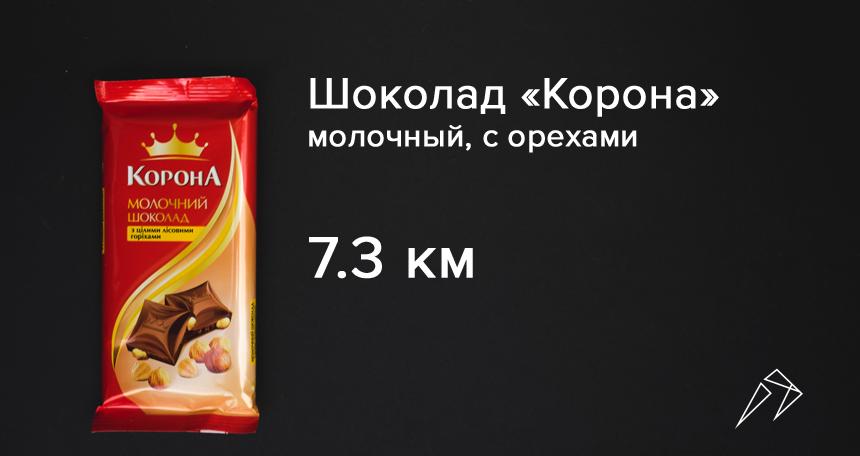 Сколько нужно пробежать чтобы «сжечь» съеденные сладости