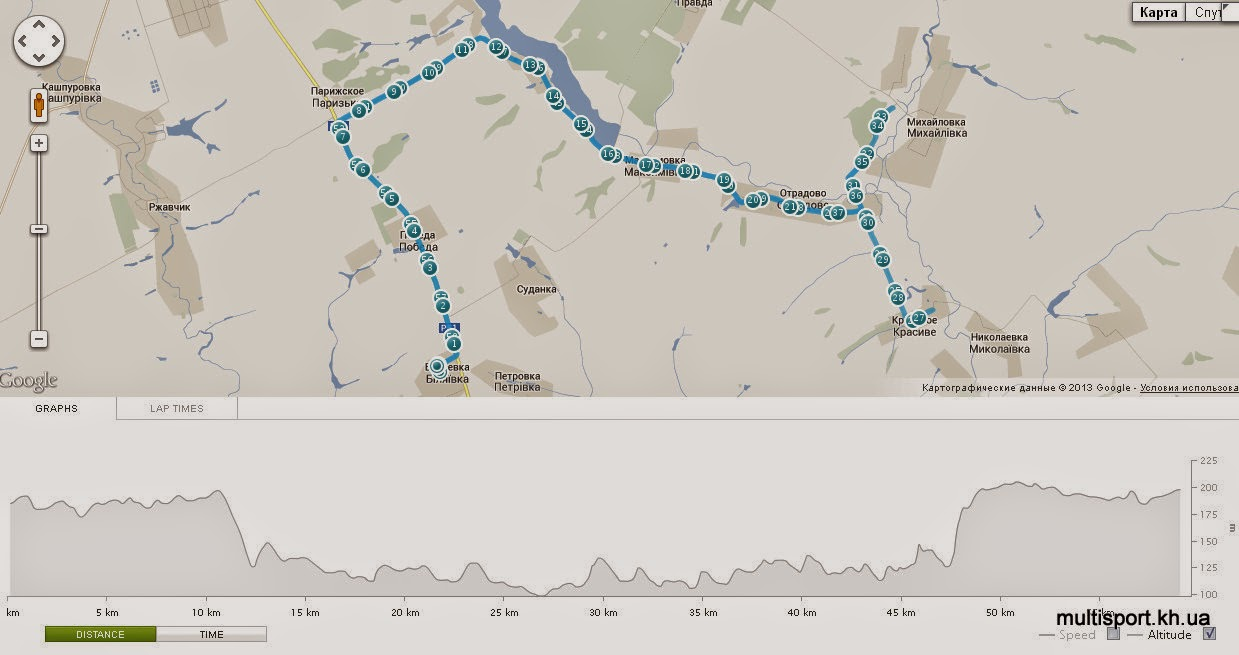 UKRMAN велосипед маршрут
