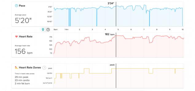 FitBit Surge - устройство строящее мосты между спортивными GPS часами и тренерами активностей 12