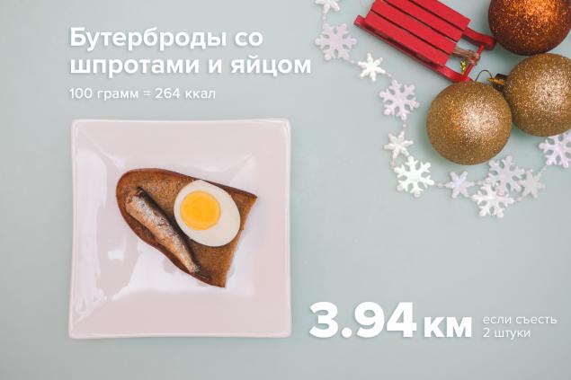 http://nogibogi.com/wp-content/uploads/2015/12/skolko-nuzhno-probezhat-chtoby-szhech-sedennoe-za-novogodnim-stolom-11-635x423.png