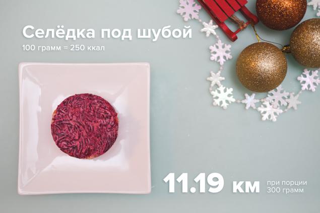 Сколько нужно пробежать чтобы «сжечь» съеденное за новогодним столом 11
