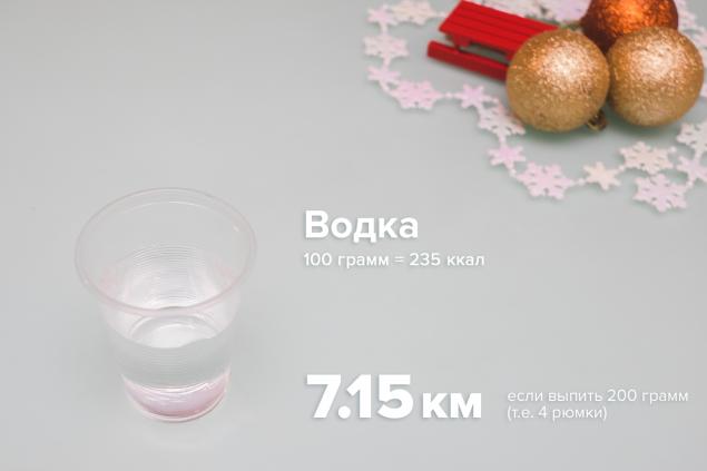 http://nogibogi.com/wp-content/uploads/2015/12/skolko-nuzhno-probezhat-chtoby-szhech-sedennoe-za-novogodnim-stolom-15-635x423.png