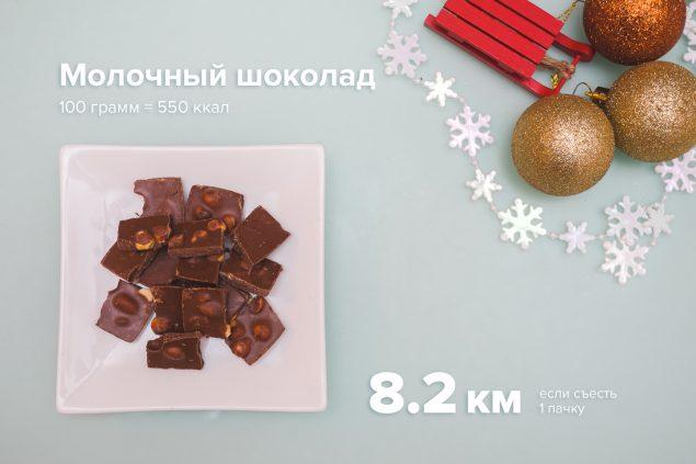 http://nogibogi.com/wp-content/uploads/2015/12/skolko-nuzhno-probezhat-chtoby-szhech-sedennoe-za-novogodnim-stolom-18-635x423.jpg