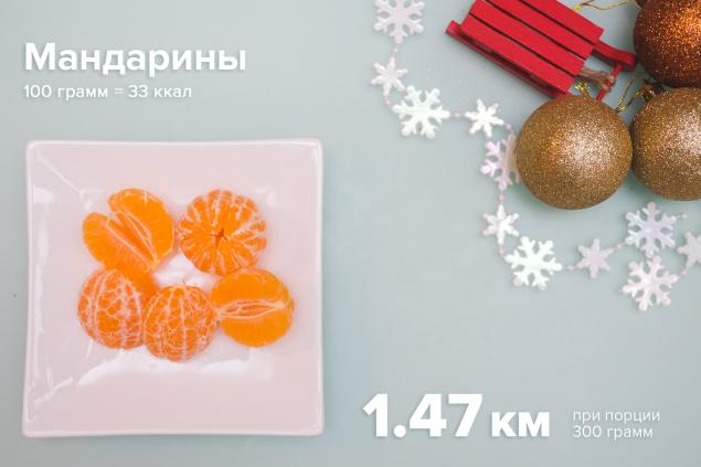http://nogibogi.com/wp-content/uploads/2015/12/skolko-nuzhno-probezhat-chtoby-szhech-sedennoe-za-novogodnim-stolom-7-635x423.png