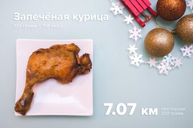Сколько нужно пробежать чтобы «сжечь» съеденное за новогодним столом 8