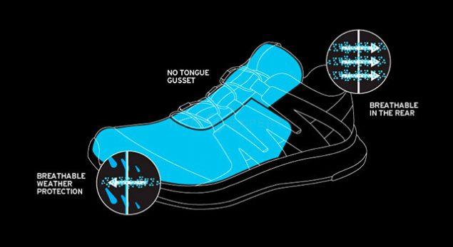 Выбор кроссовок для зимнего бега