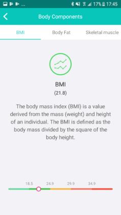 Не весом единым: за какими еще показателями важно следить для здоровья