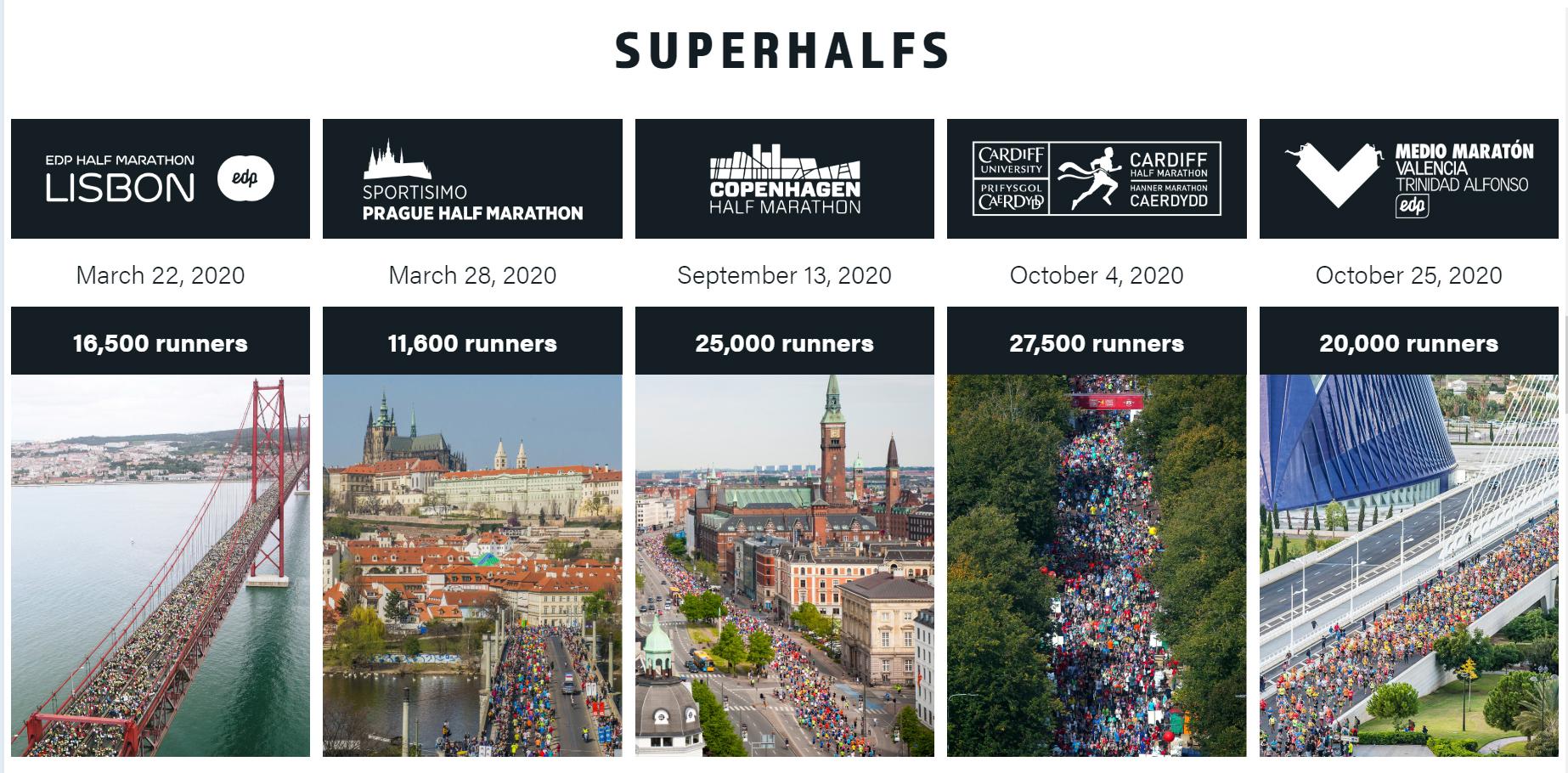 Пять крутых европейских полумарафонов объединились в серию SuperHalfs