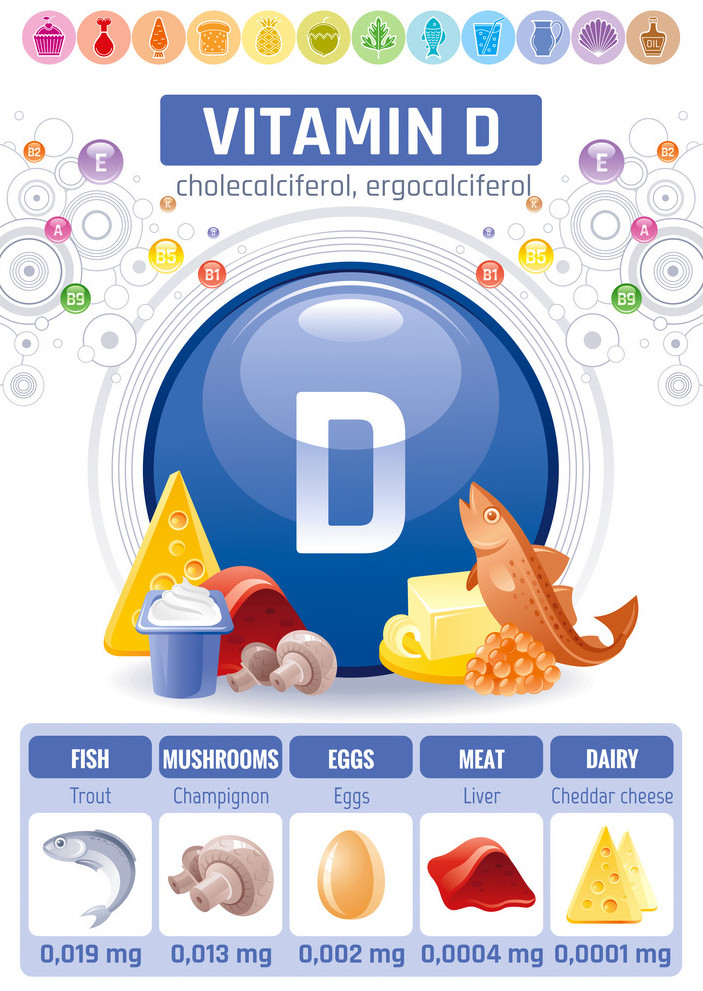 продукти багато на вітамін D